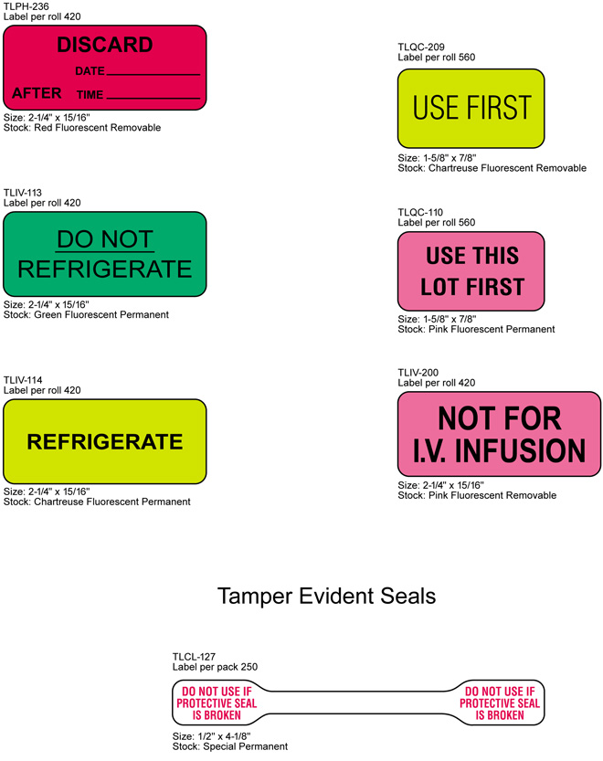Labels for Pharmacy Communication